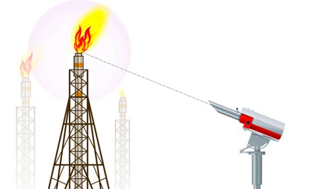 Cost-Effective, High Performance Flare Monitoring in the Petrochemical Industry
