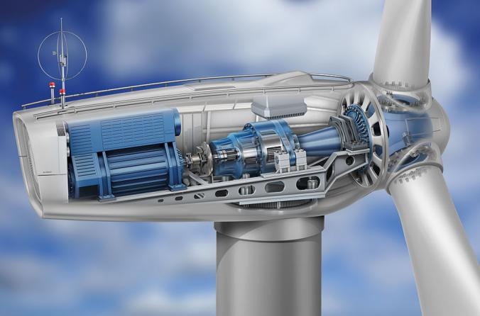 How to Safely Align Wind Turbines