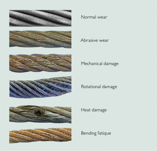 Steel Wire Rope Failures Who Is Accountable? / HSE / Maintworld