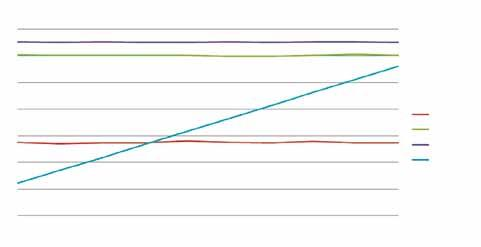 Continuous Improvement in Maintenance Strategies - Asset
